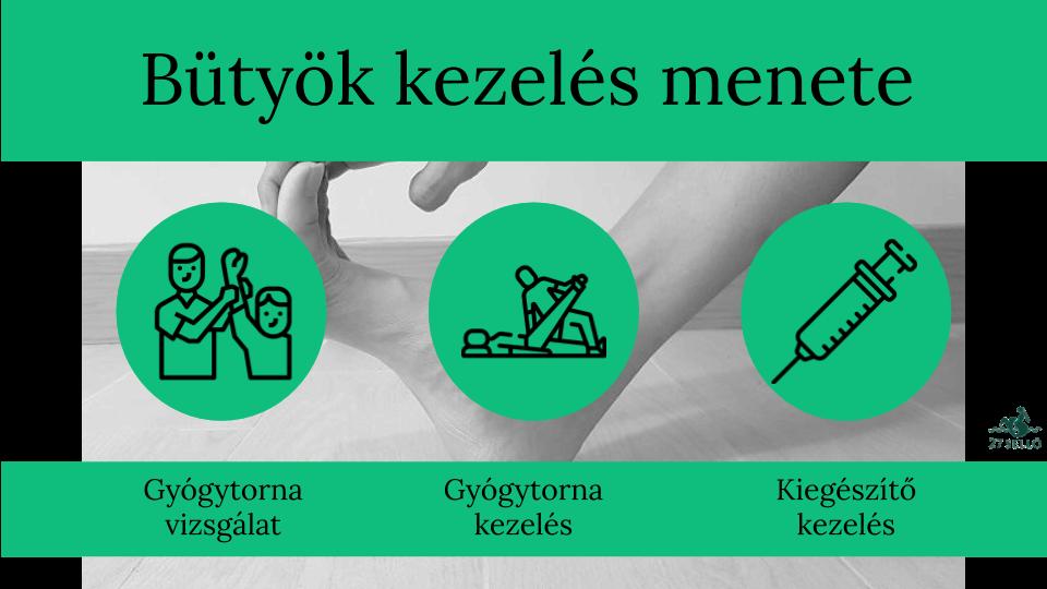 milyen tablettákat lehet inni ízületi gyulladások esetén ízületi fájdalmak mi az
