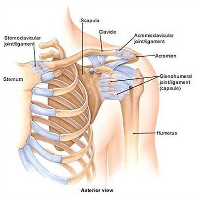 könyökízület fibroma kezelése