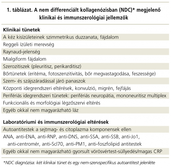 kóros kötőszöveti betegségek diffúz kötőszöveti betegségek