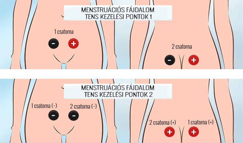 ízületi gyulladás hogyan kezelhető a cukorbetegség az osteopathák kezelik az artrózist