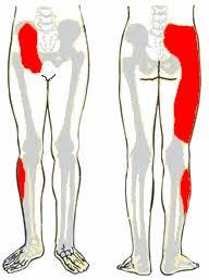sacroileitis ízületi fájdalom