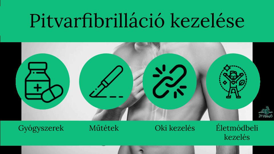 térdfájdalomcsillapító gyógyszerek áttekintése