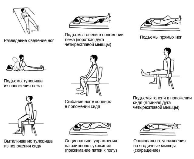 fájdalom járás után csípőpótlás után
