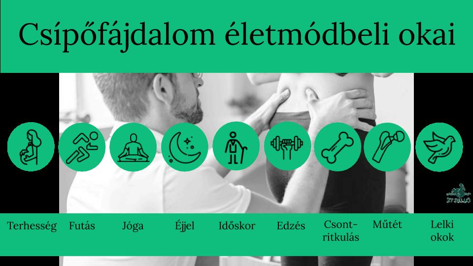 a bal térdízület belső kollaterális ligamentumának károsodása az ízületi fájdalom kifejeződése
