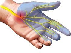 fáj az ujj falának ízülete