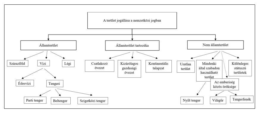 a csípőkezelés közös területe együttes kezelés arhangelskban