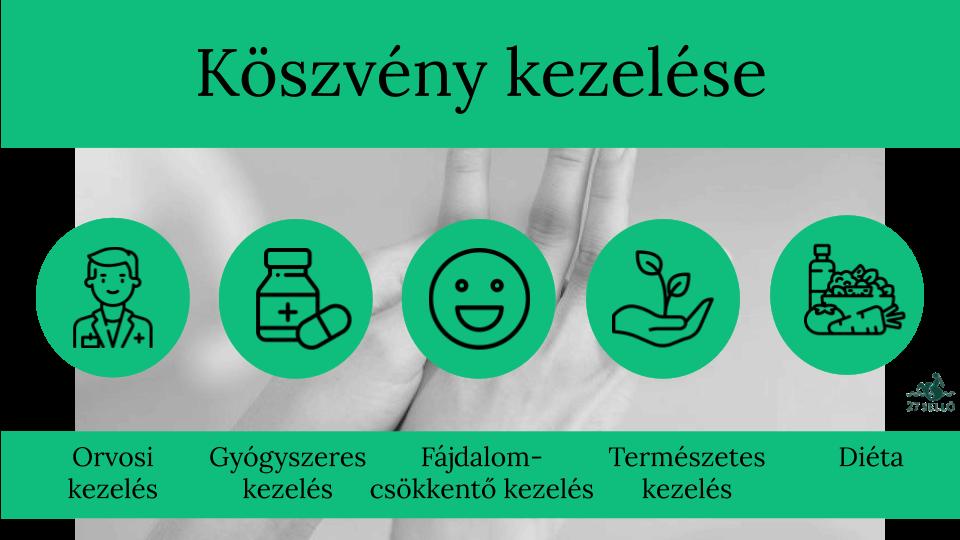 eltávolított pajzsmirigy ízületek fáj gyógyszer a kéz kis ízületeiben fellépő fájdalomra